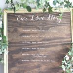 "DIY ""Our Love Story"" Sign - Nikkisplate"