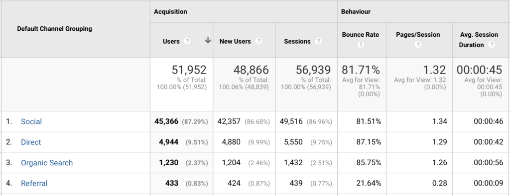 September 2019 Blog Income and Traffic Report #incomereport #trafficreport #blogging