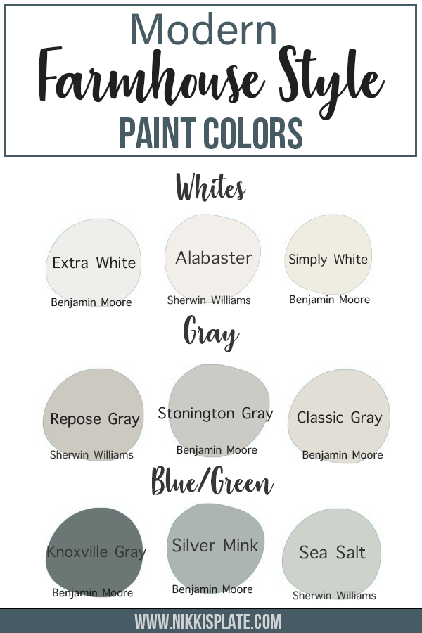 FarmHouse Living Room on a Budget; paint colors